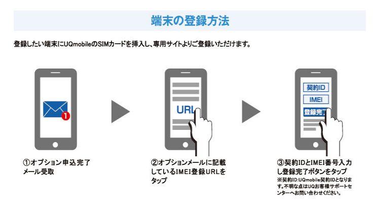 UQモバイル つながる端末補償 端末の登録方法
